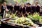 Похороны сонник
